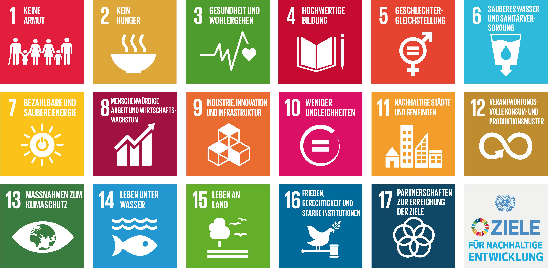 Ziele für nachhaltige Entwicklung - Ratinger Tage der Nachhaltigkeit #RTDN von Ratingen.nachhaltig