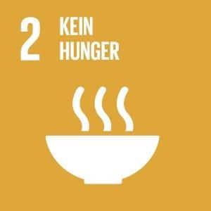 SDG 2 - Kein Hunger - Ratinger Tage der Nachhaltigkeit #RTDN - Ratingen.nachhaltig