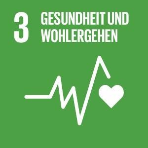 SDG 3 - Gesundheit und Wohlergehen - Ratinger Tage der Nachhaltigkeit #RTDN - Ratingen.nachhaltig